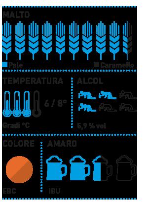 https://www.birrafria.it/wp-content/uploads/2019/04/bepi_infograficaOK.png