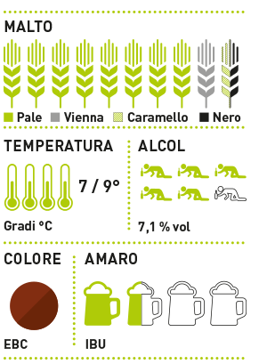 https://www.birrafria.it/wp-content/uploads/2019/04/joani_infograficaOK.png